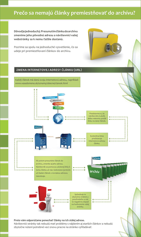 alejtech-infografika-archiv