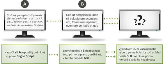 fonty-monitory