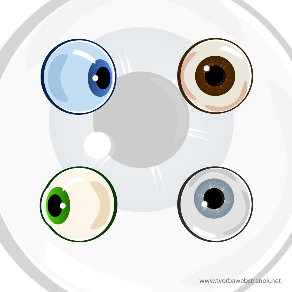 Štyrikrát oko